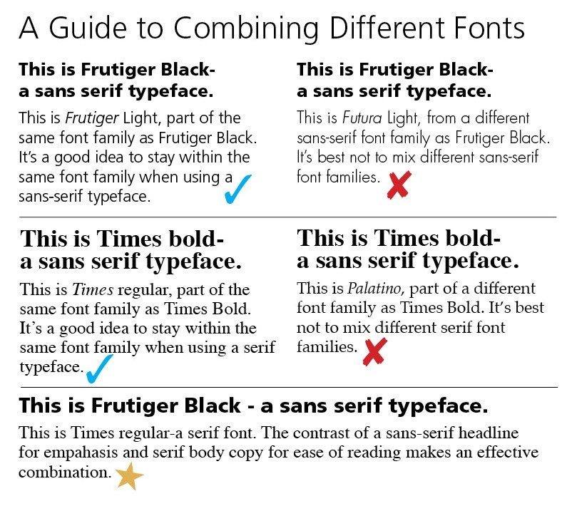 font typography