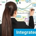 Understanding Direct Mail's Role in Integrated Marketing Communications