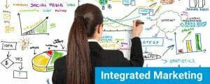 Integrated marketing sketches on a whiteboard