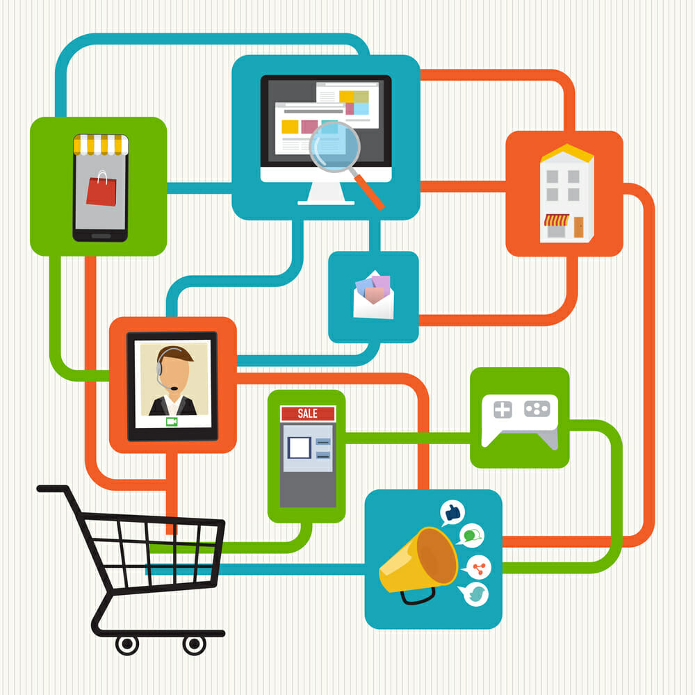 OMNI-Channel Marketing