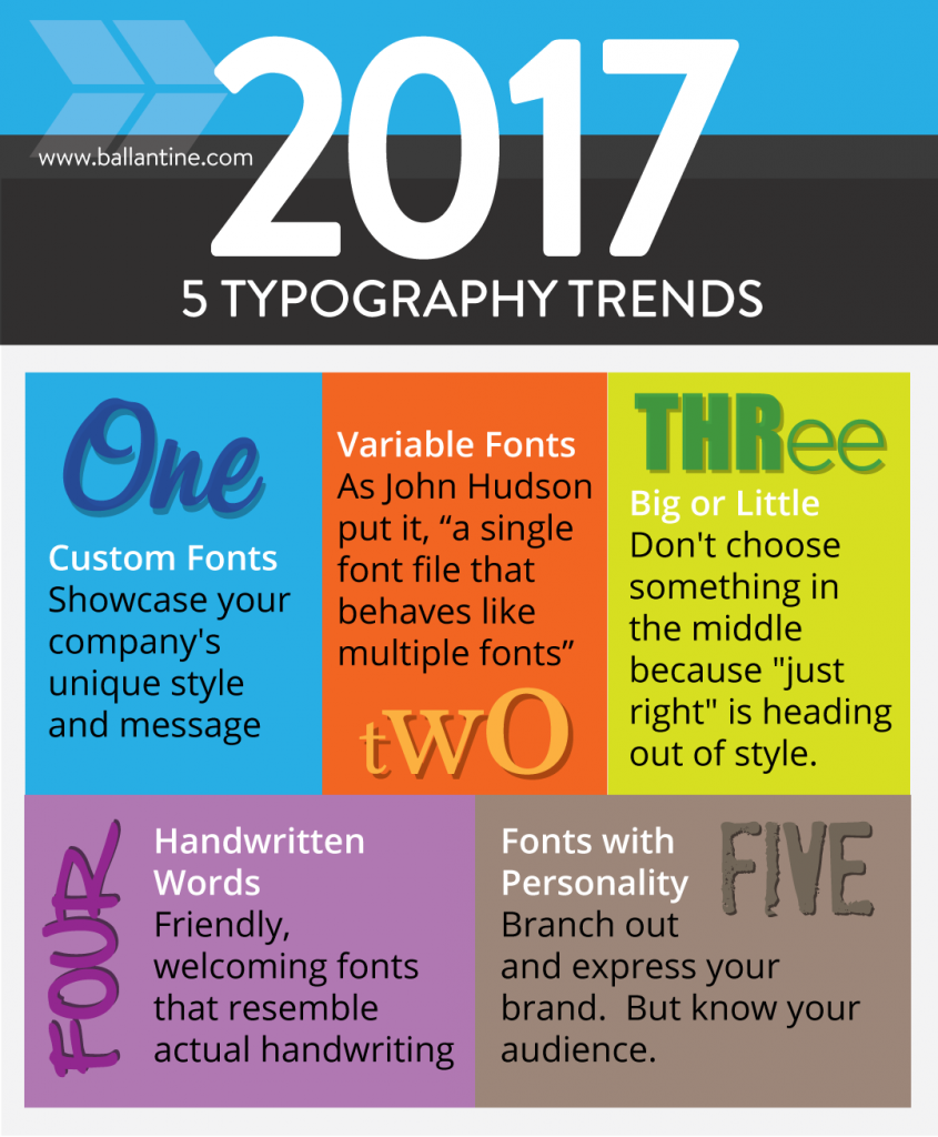 5 Typography Trends of 2017