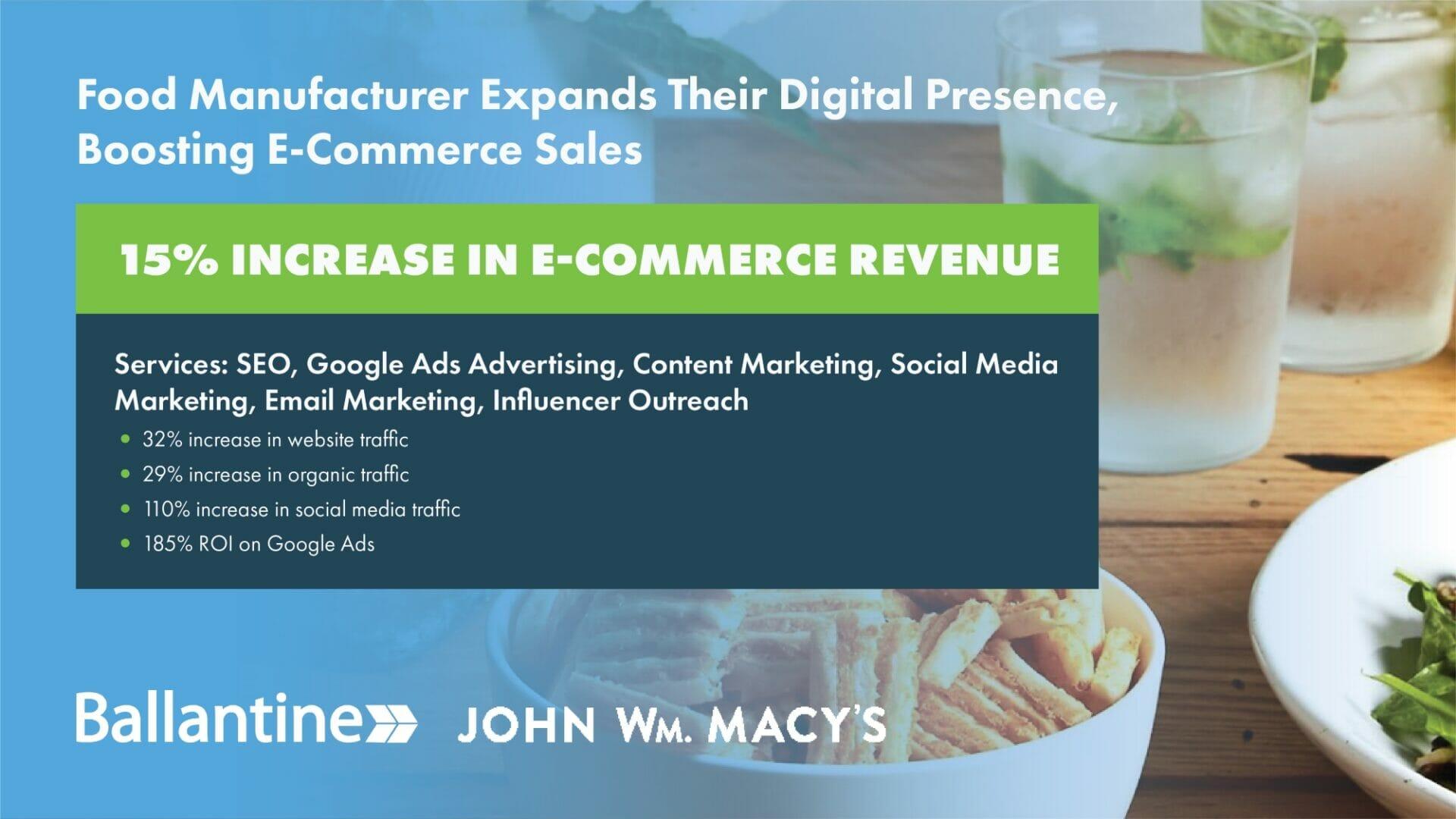 Food Manufacturer Digital Marketing Case Study