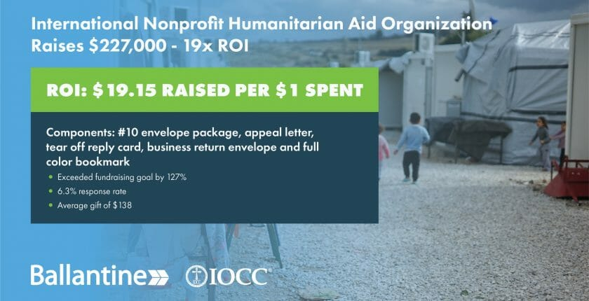 Nonprofit Fundraising Direct Mail Case Study
