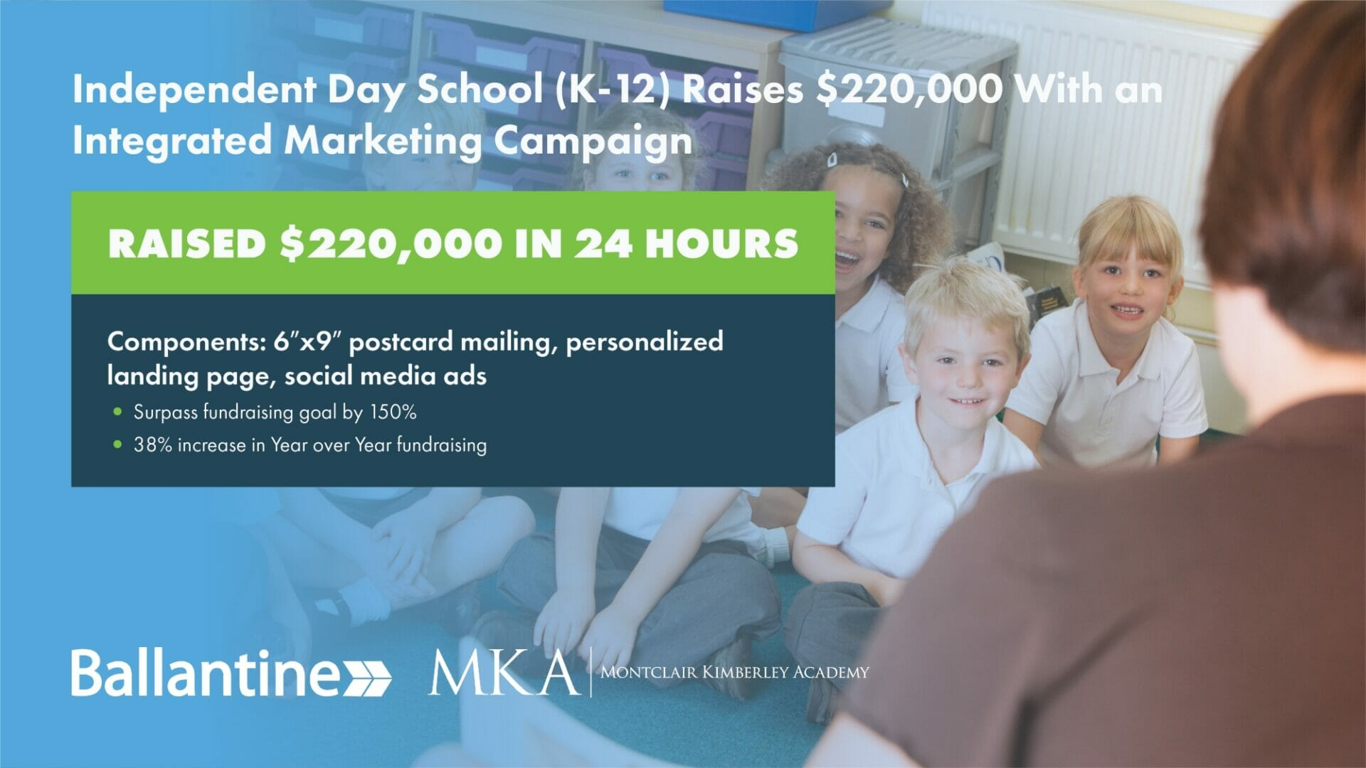 Education Direct Mail Case Study