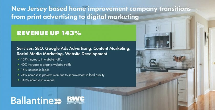 Home Improvement Contractor Digital Marketing Case Study