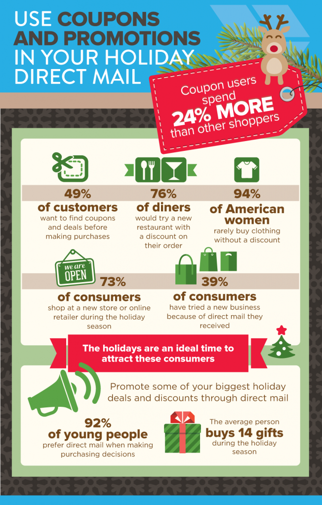 How to Create Impactful Holiday Direct Mail [Infographic]