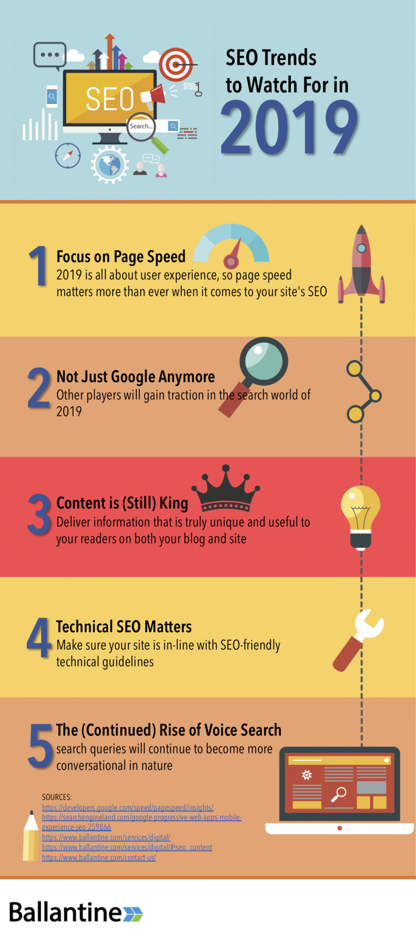 Seo trends 2019, Digital marketing trends for 2019