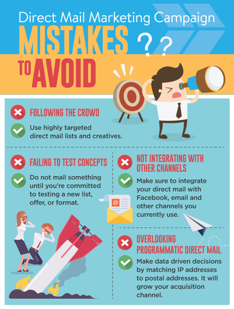 Direct Mail Marketing Campaign Mistakes To Avoid [Infographic]