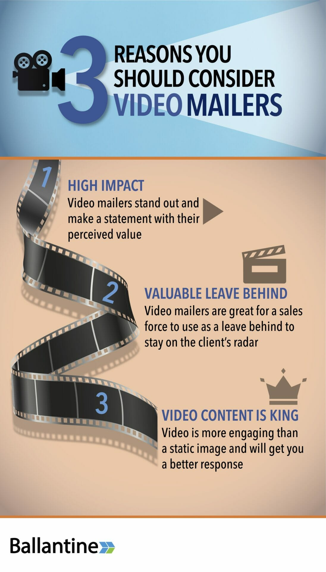 Video Marketing Mailers