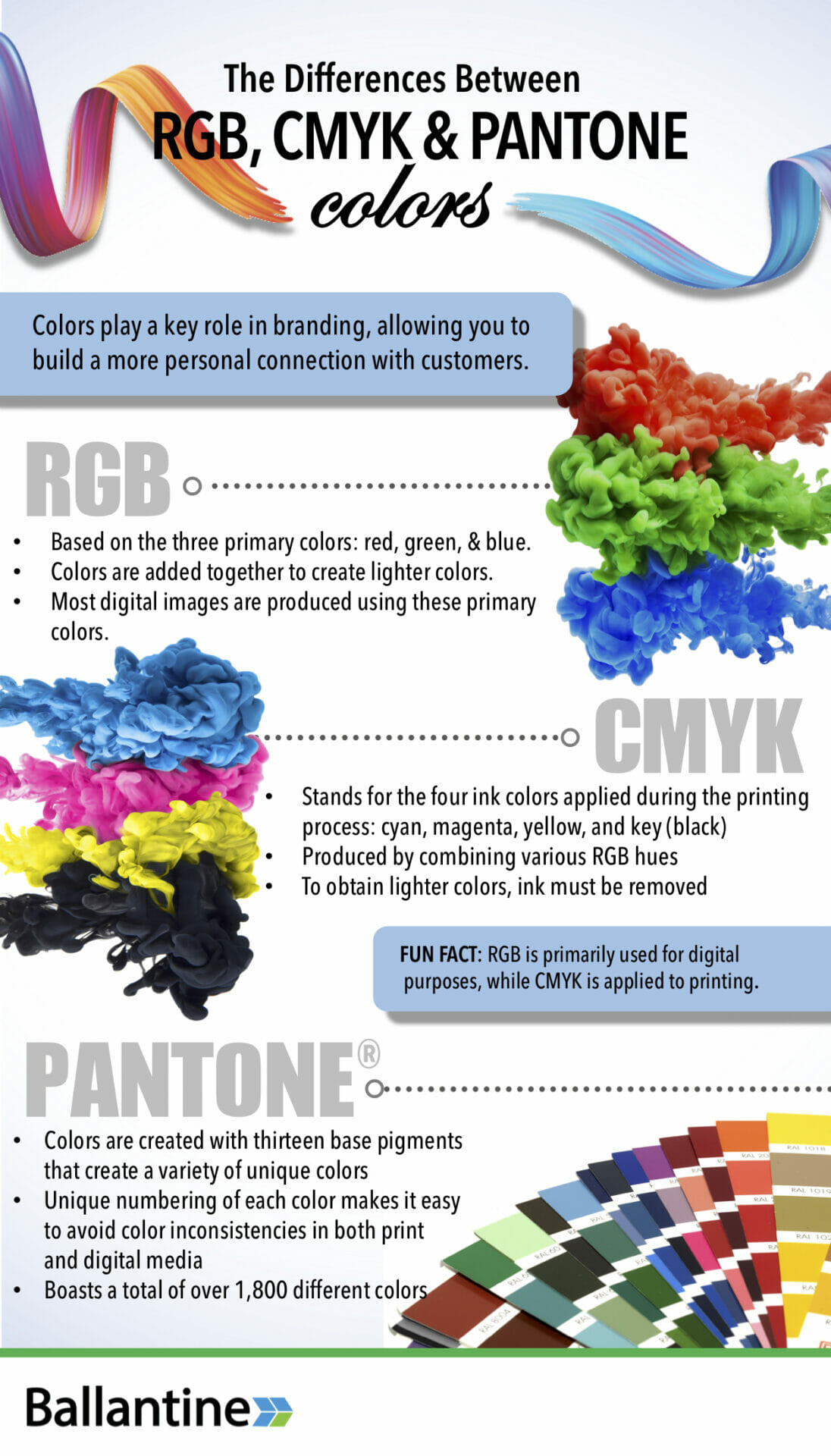 Cmyk Rgb Pantone For Print Marketing Ballantine