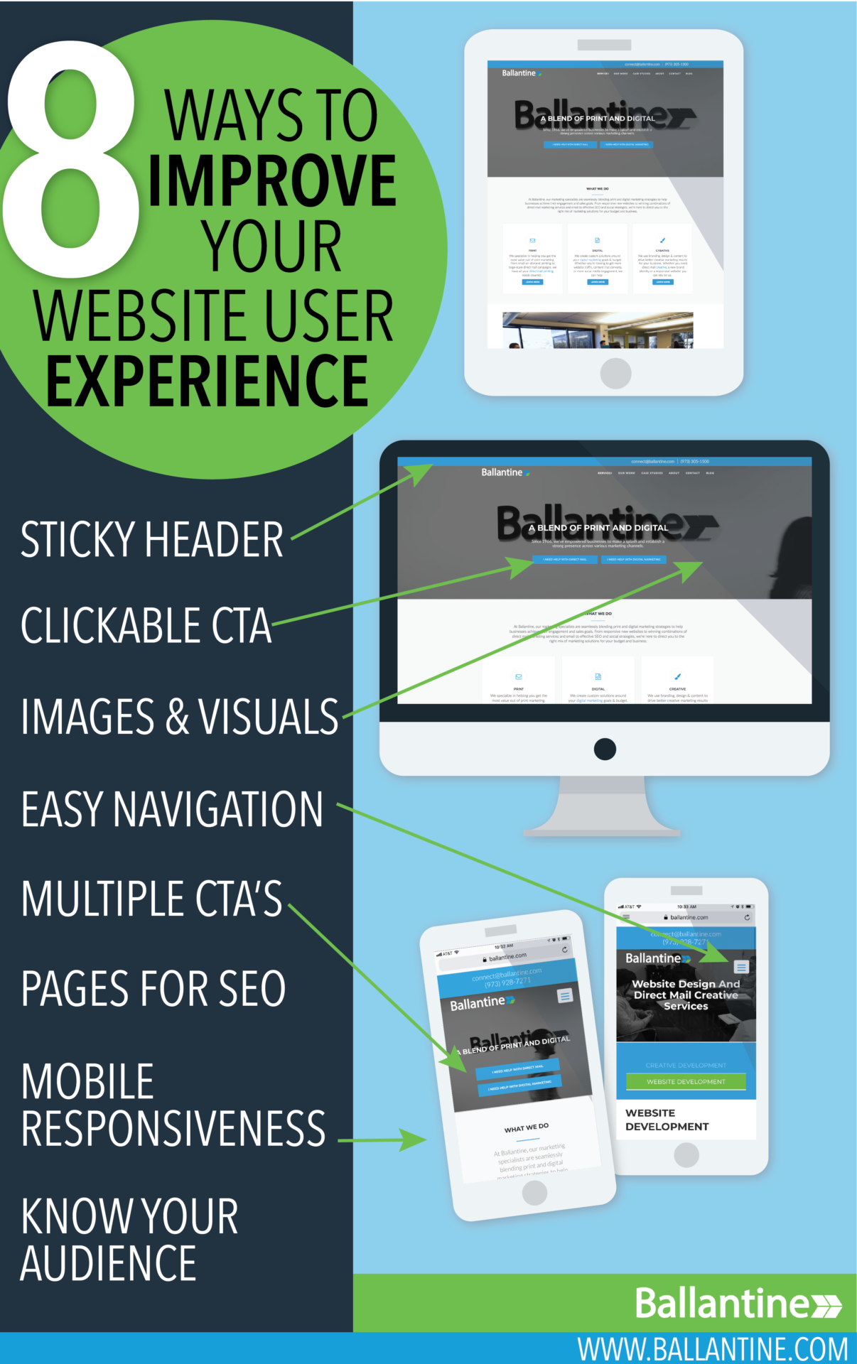 Website user experience, Improve user experience, Website user experience checklist, User experience guide