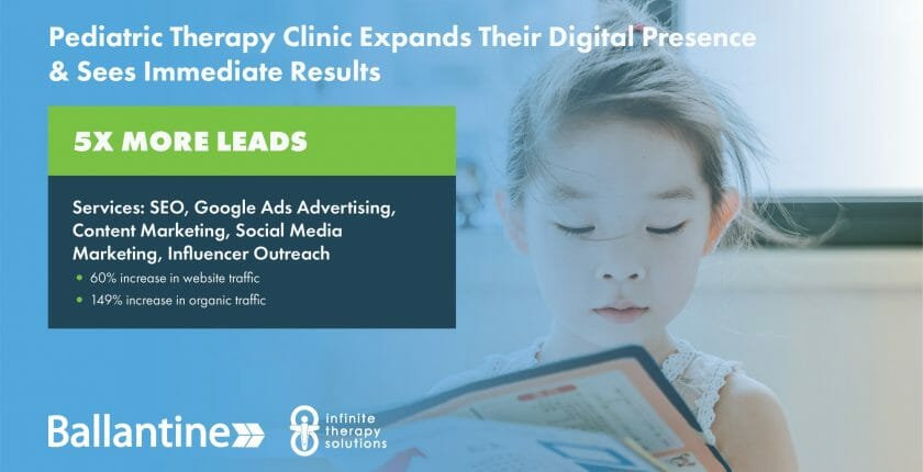 Pediatric Therapy Clinic Digital Marketing Case Study