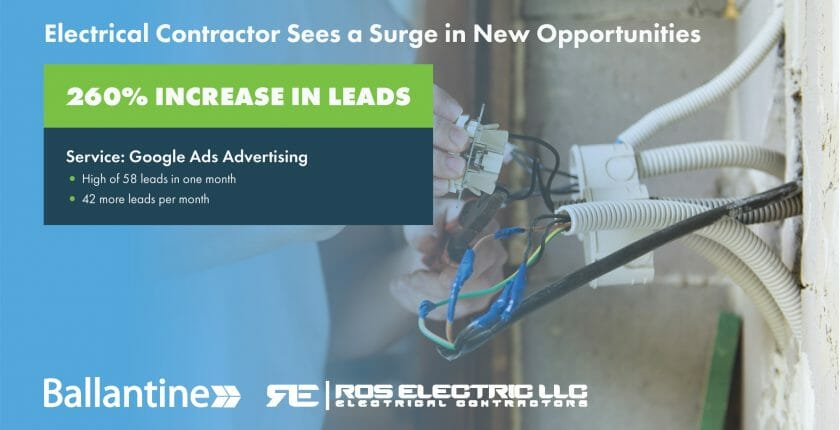 Electrical Contractor Digital Marketing Case Study
