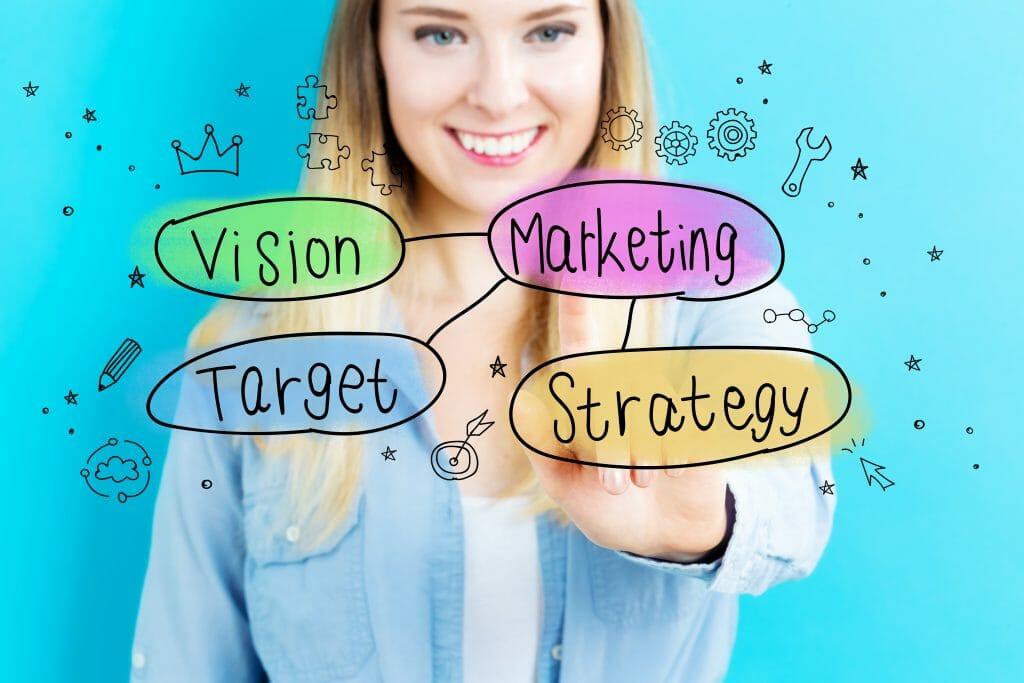 What is the benefit of digital marketing, engine optimization, marketing agency, advanced digital, creative, innovative