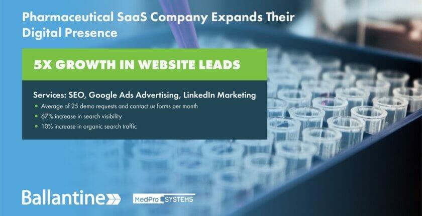 importance of digital marketing, paid advertising, saas digital marketing, saas marketing plan template, saas marketing agency, marketing campaign, strategy